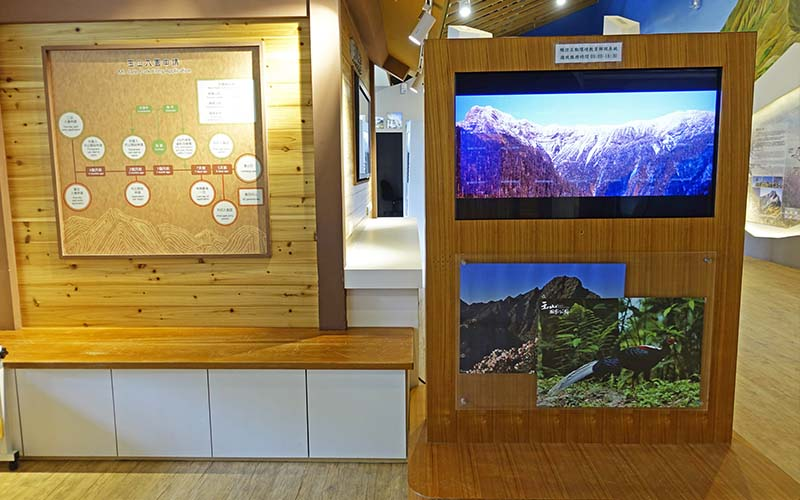 Environmental education touch panel system