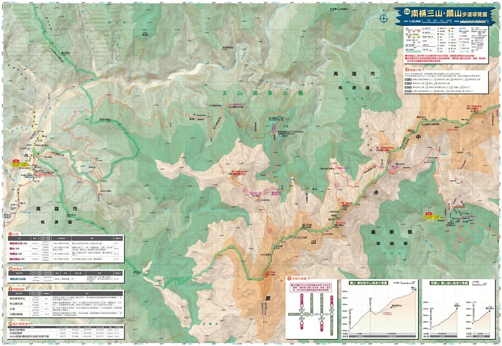 南橫三山及關山線地圖